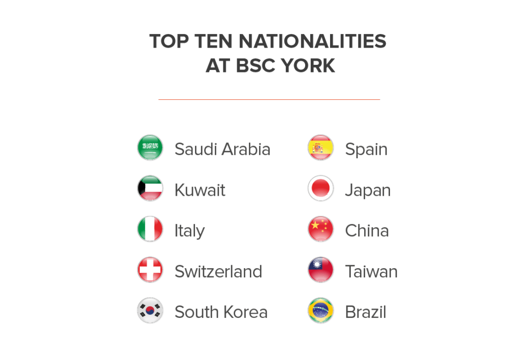 BSC York Nationality Mix