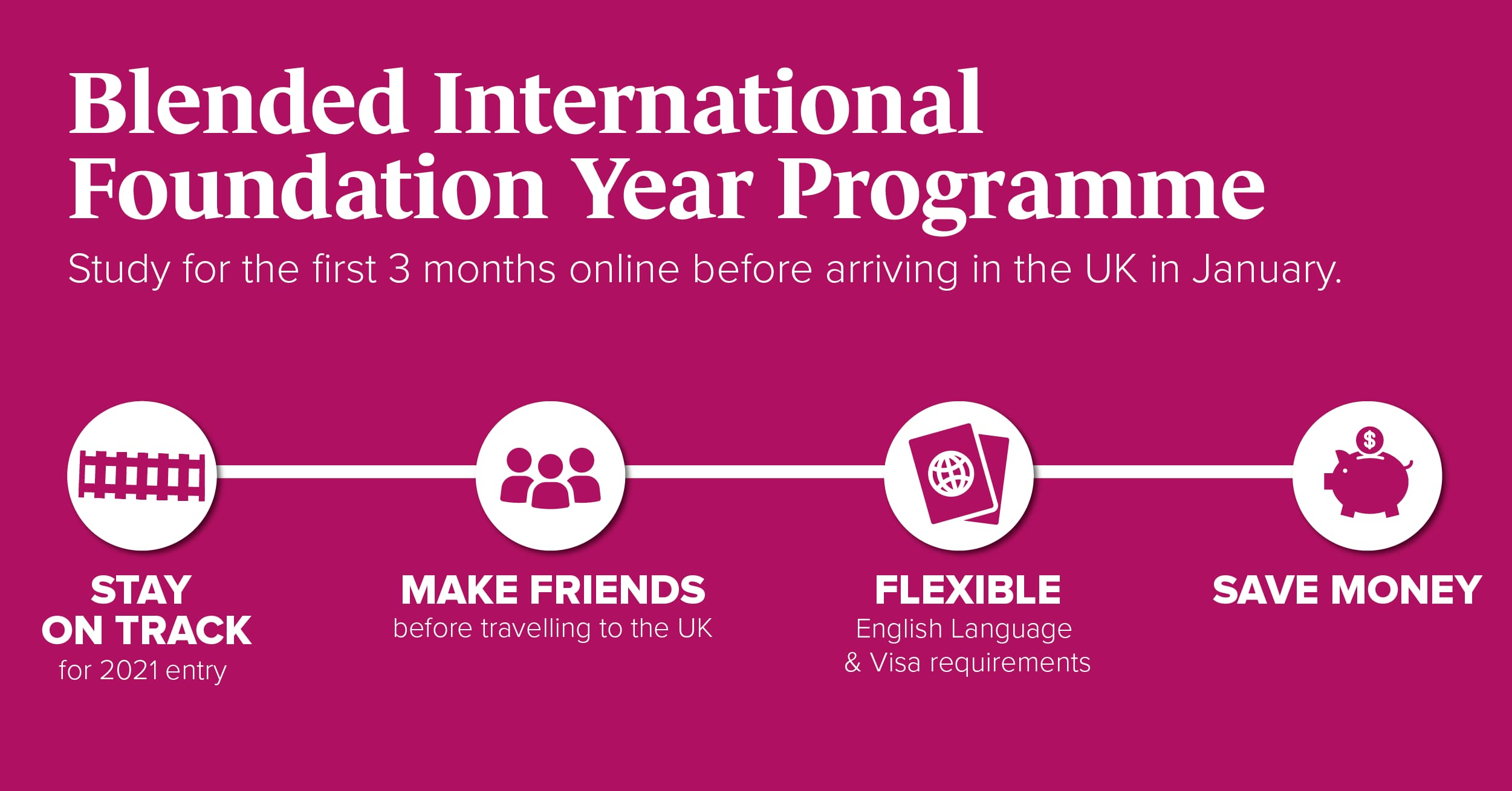 Purple infographic explaining course info: •	Stay on track for 2021 entry to university •	Make friends before travelling to the UK in their online classes •	Have a greater choice of visa options •	Save money on accommodation